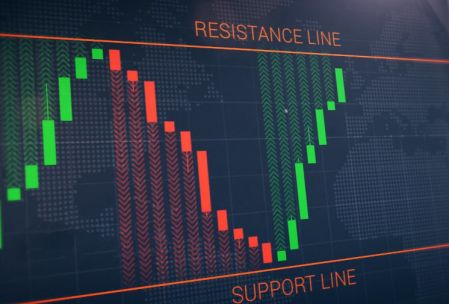 Estrategia de línea de rebote en la plataforma Binomo